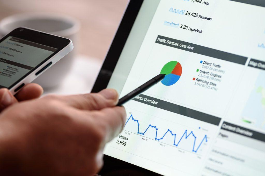 Как оценить эффективность рекламной компании сайта, если основным целевым действием является звонок в офис.